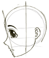 How To Draw Anime Manga Faces Heads In Profile Side View
