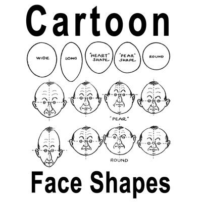 How to draw cartoon faces and heads with different shaped heads